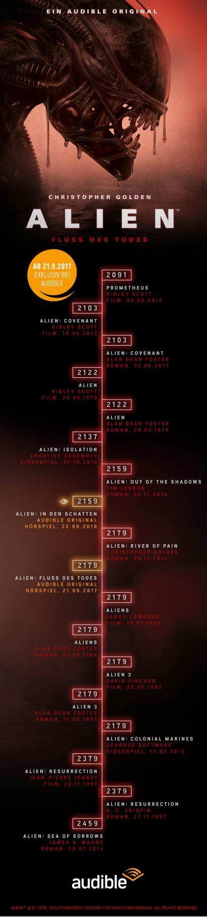1892_MK_Social_Alien-Infographic-2_2017-10-10